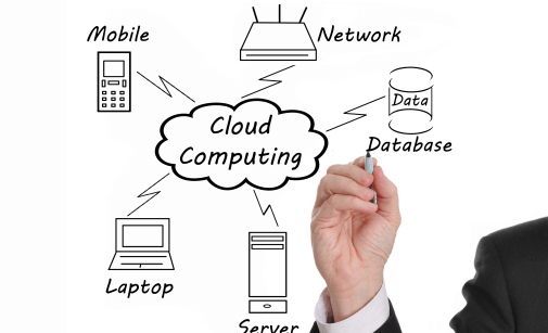 Cloud Services Dubai