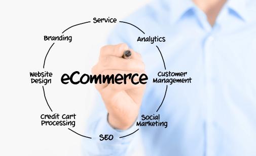 Ecommerce Shopping Cart Development