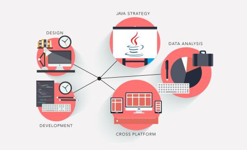 Java Game Development Strategy